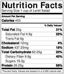 NutritionLabel for lentil salad sm