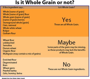 whole grain or not